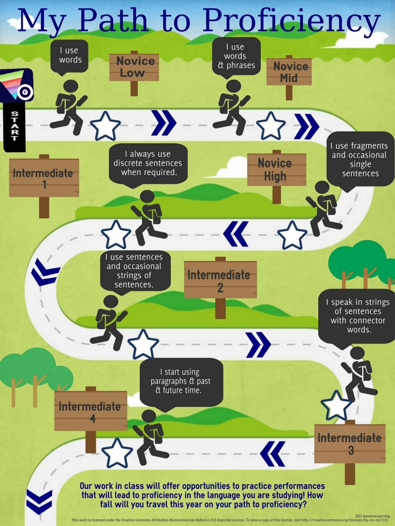 path_goal_setting